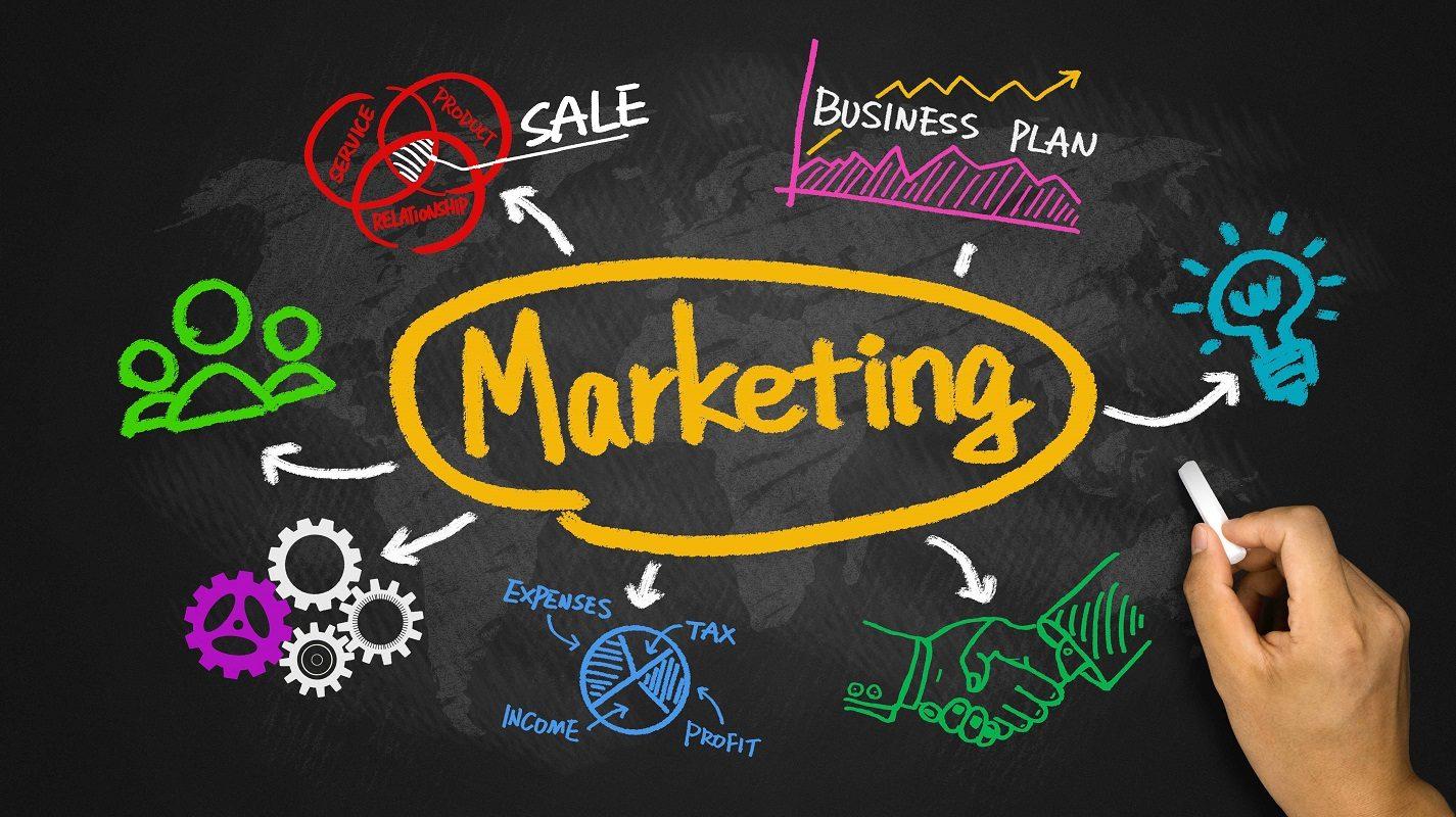 Organizační management a marketing